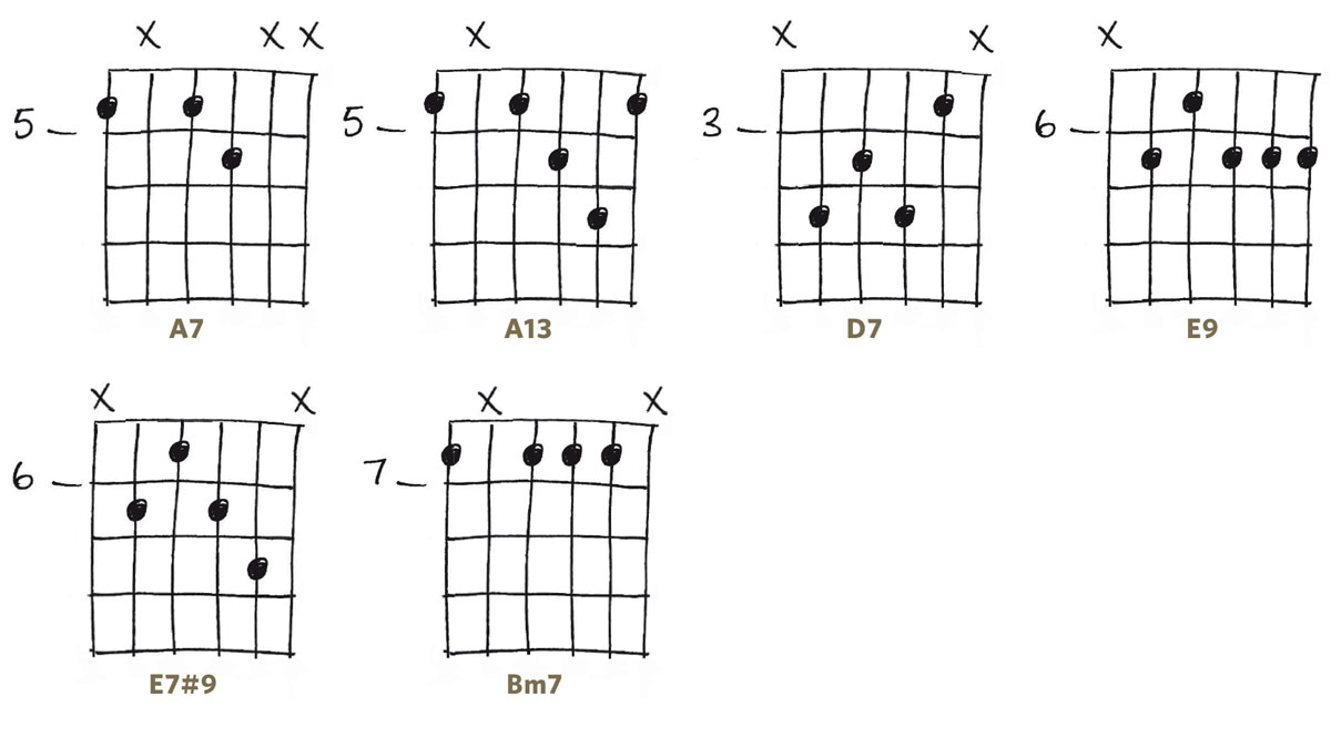 blues-chords