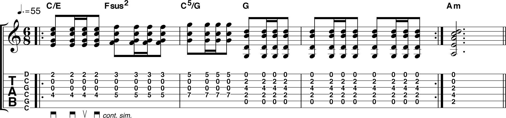 cgcgcd-tuning-tab