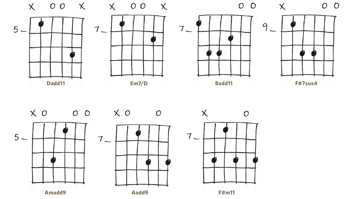 mid-neck-open-chords