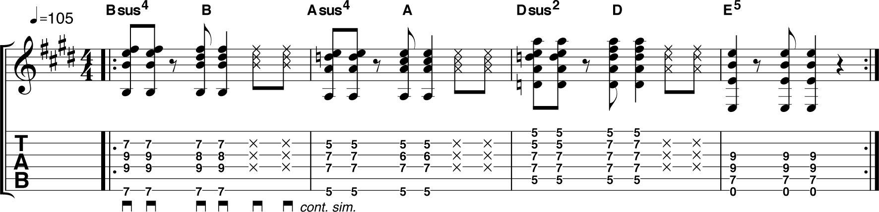 sus-chords-tab
