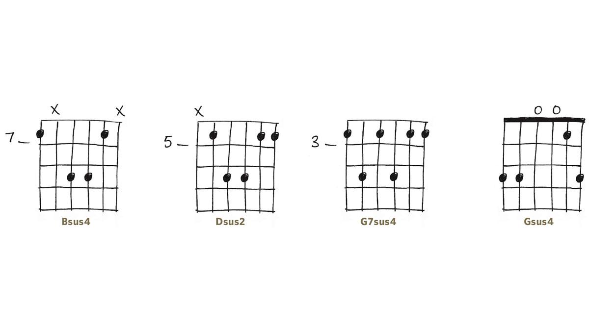 sus-chords