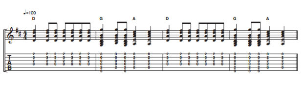 major-and-minor-chords-1