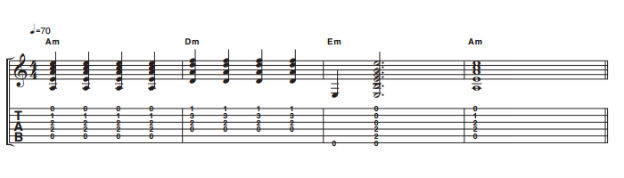 major-and-minor-chords-2