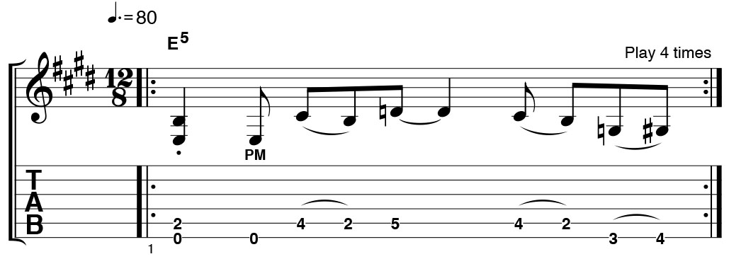 Рок-н-ролльный рифф в стиле AC/DC