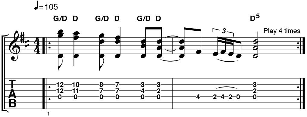 Рифф в стиле AC/DC с открытой струной