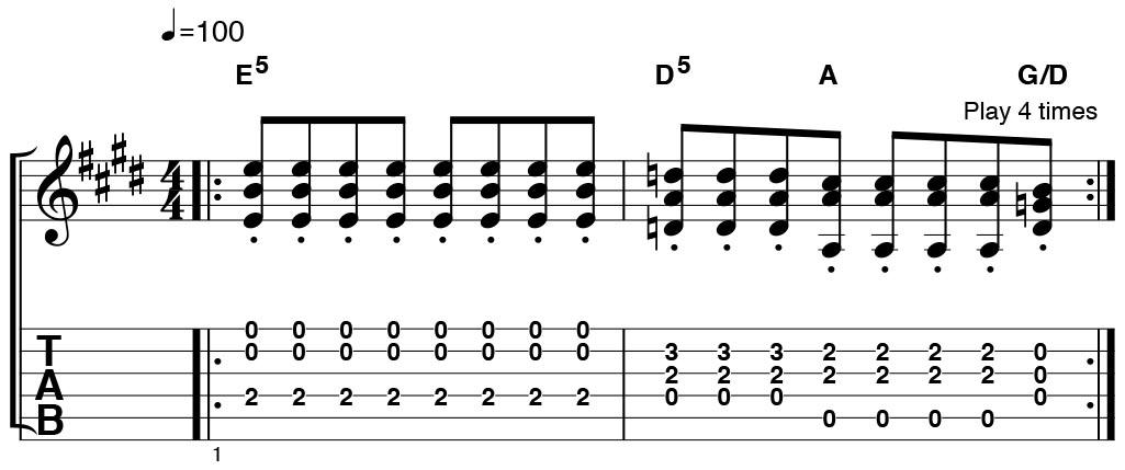 Рифф в стиле AC/DC с фингерстайлом и стаккато