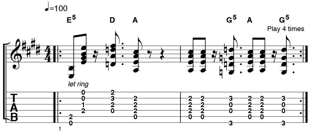 Рифф в духе AC/DC на открытых аккордах