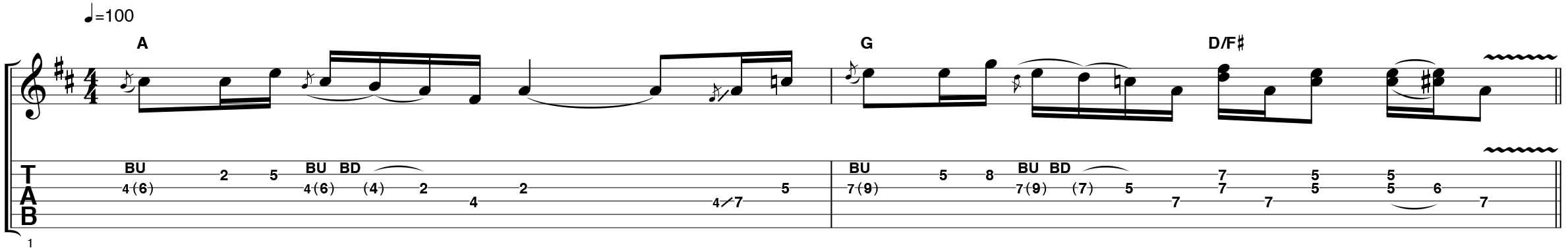 Гитарные приемы AC/DC: пентатоника в мажоре и миноре