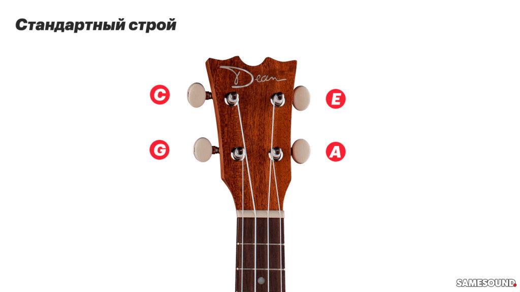 Как играть на укулеле, строй укулеле