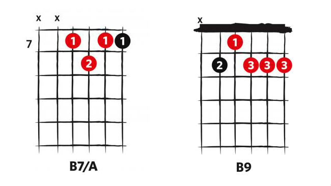 blues-chords-1