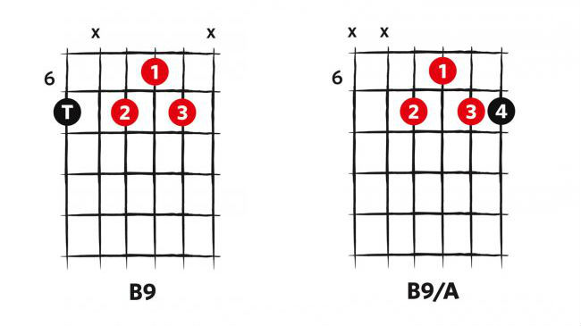 blues-chords-2