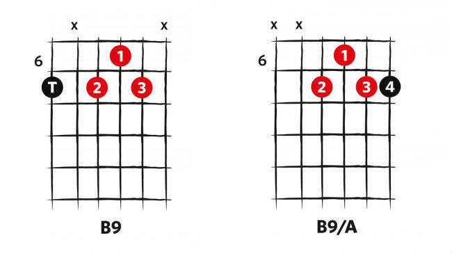 blues-chords-2