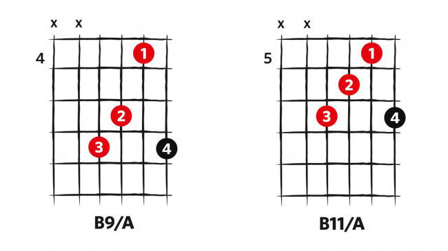 blues-chords-3