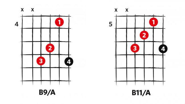 blues-chords-3