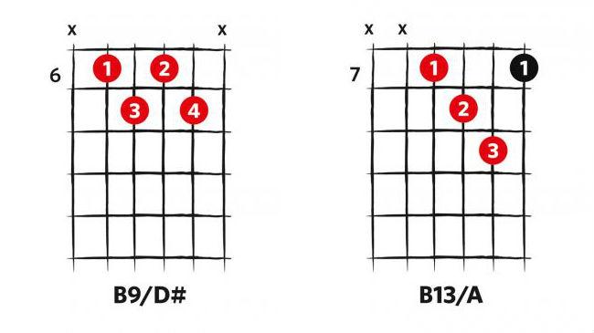 blues-chords-4
