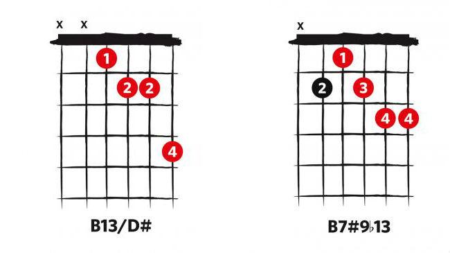 blues-chords-5