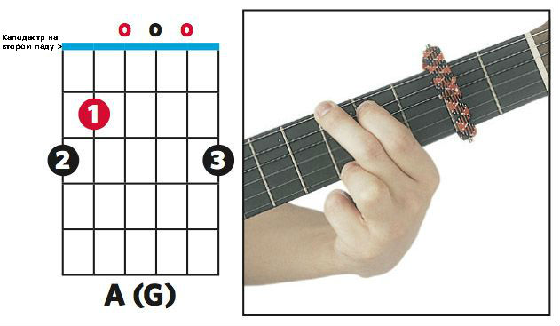 how-read-tab-fret-4