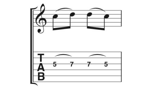 how-read-tab-fretting-1