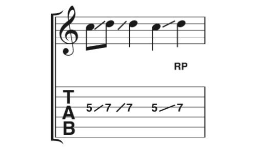 how-read-tab-fretting-3