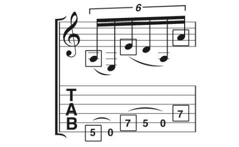 how-read-tab-fretting-4