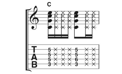 how-read-tab-fretting-5