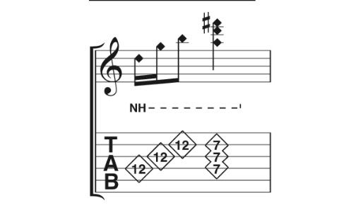 how-read-tab-harmonics-1