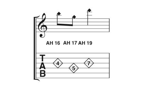 how-read-tab-harmonics-2