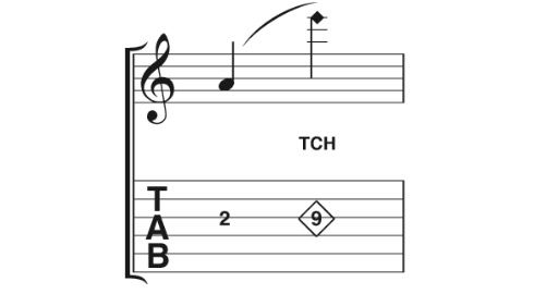how-read-tab-harmonics-5
