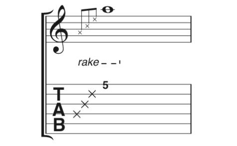 how-read-tab-picking-4