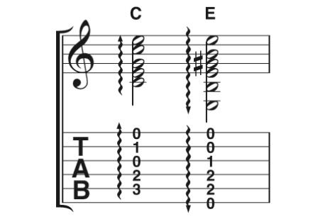 how-read-tab-picking-5