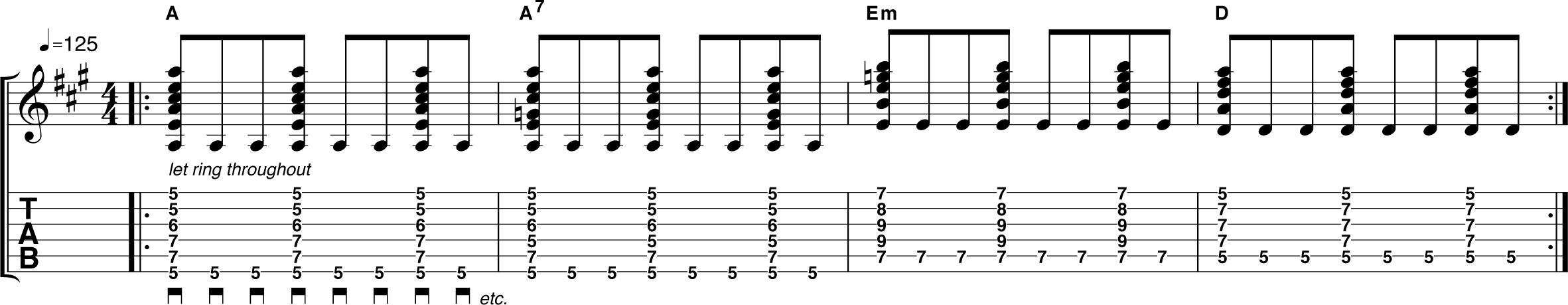 fig5-tab