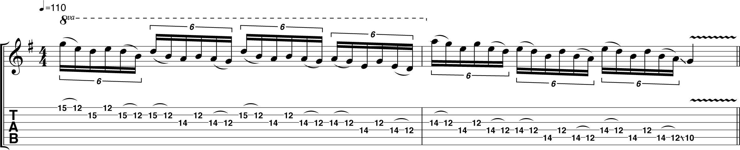 how-to-play-pentatonic-shred