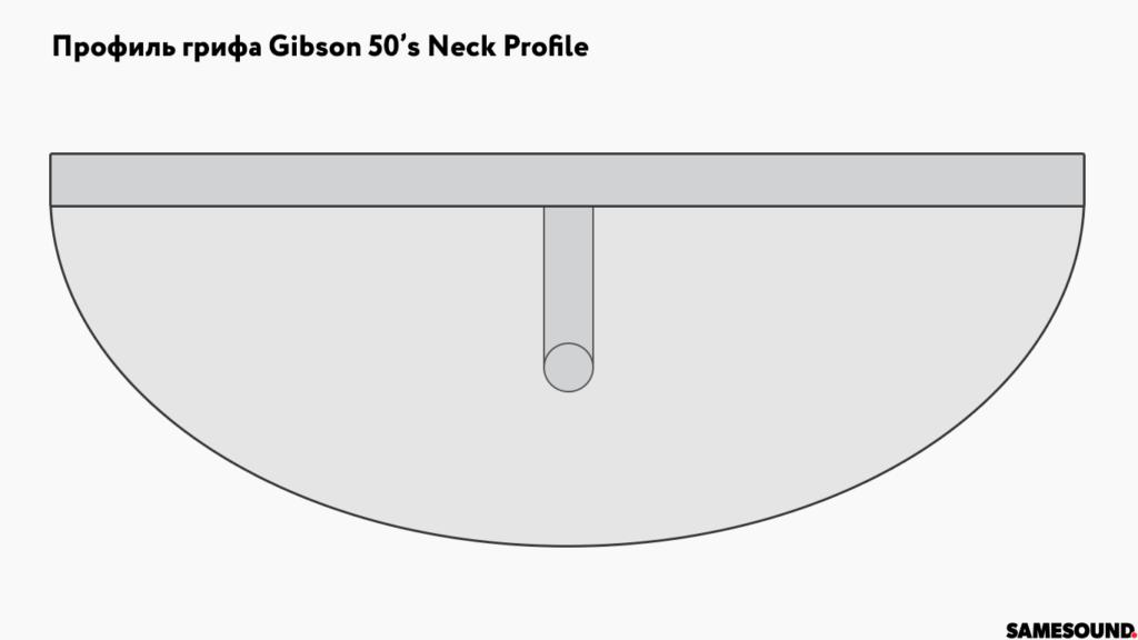 Gibson 50's Neck Profile профили грифов gibson
