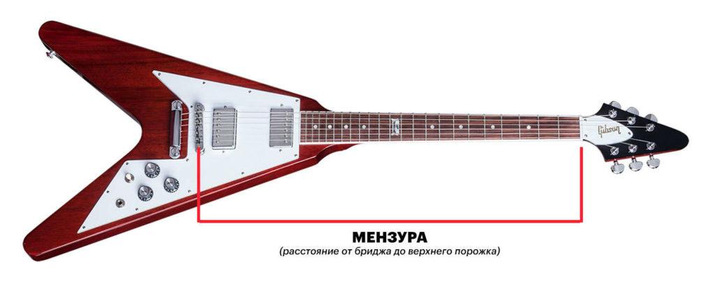 Настройка мензуры на электрогитаре, уход за гитарой, как ухаживать за гитарой