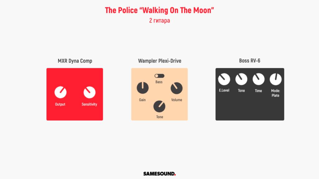 The Police Walking On The Moon на гитаре как играть