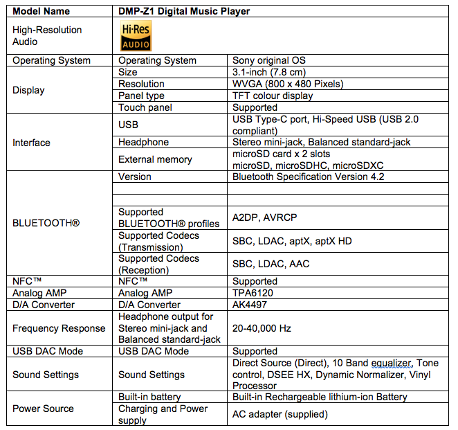 Самый дорогой плеер в мире Sony DMP-Z1