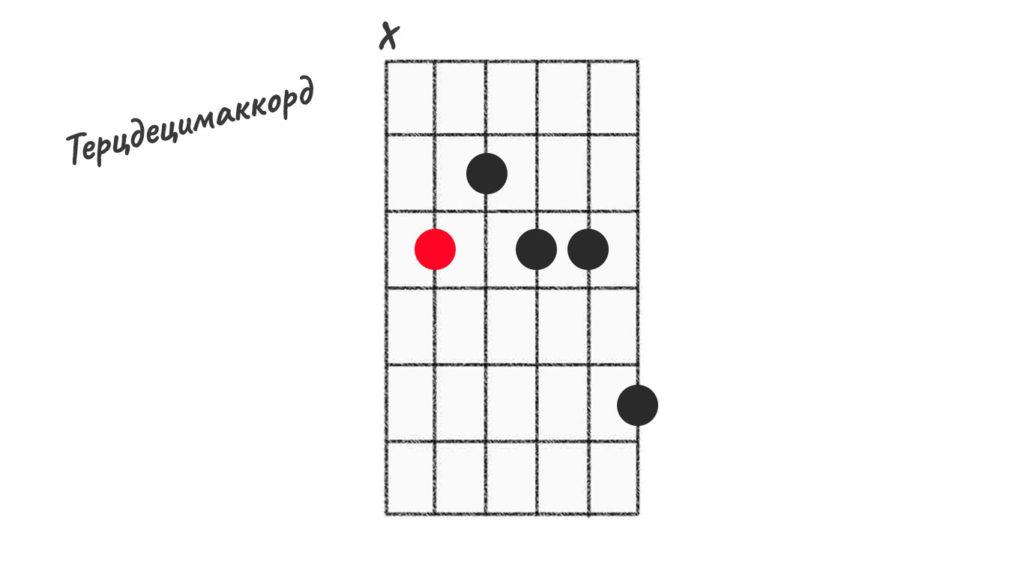 фанковые аккорды терцдецимаккорд