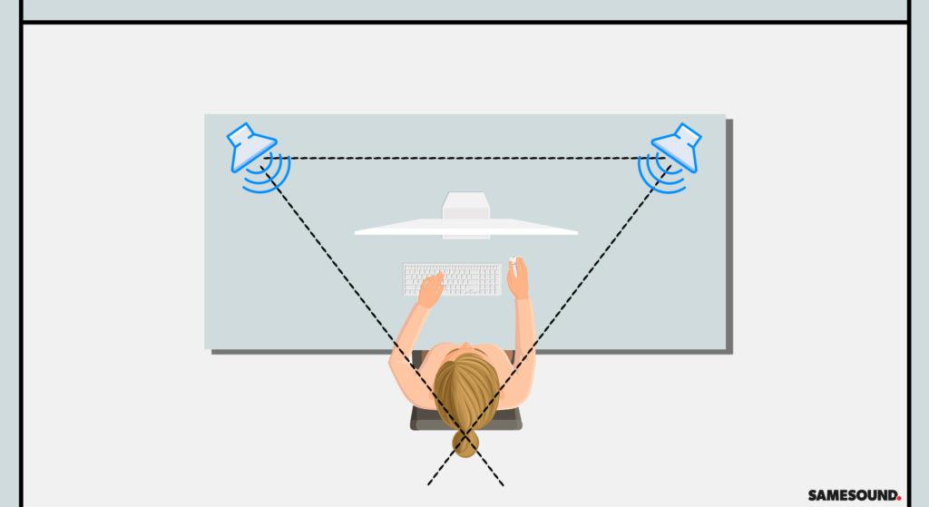 Установка студийных мониторов. Равносторонний треугольник