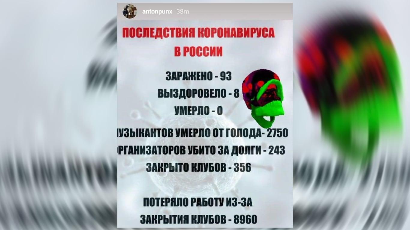 Последствия коронавируса в России для концертной и музыкальной индустрии