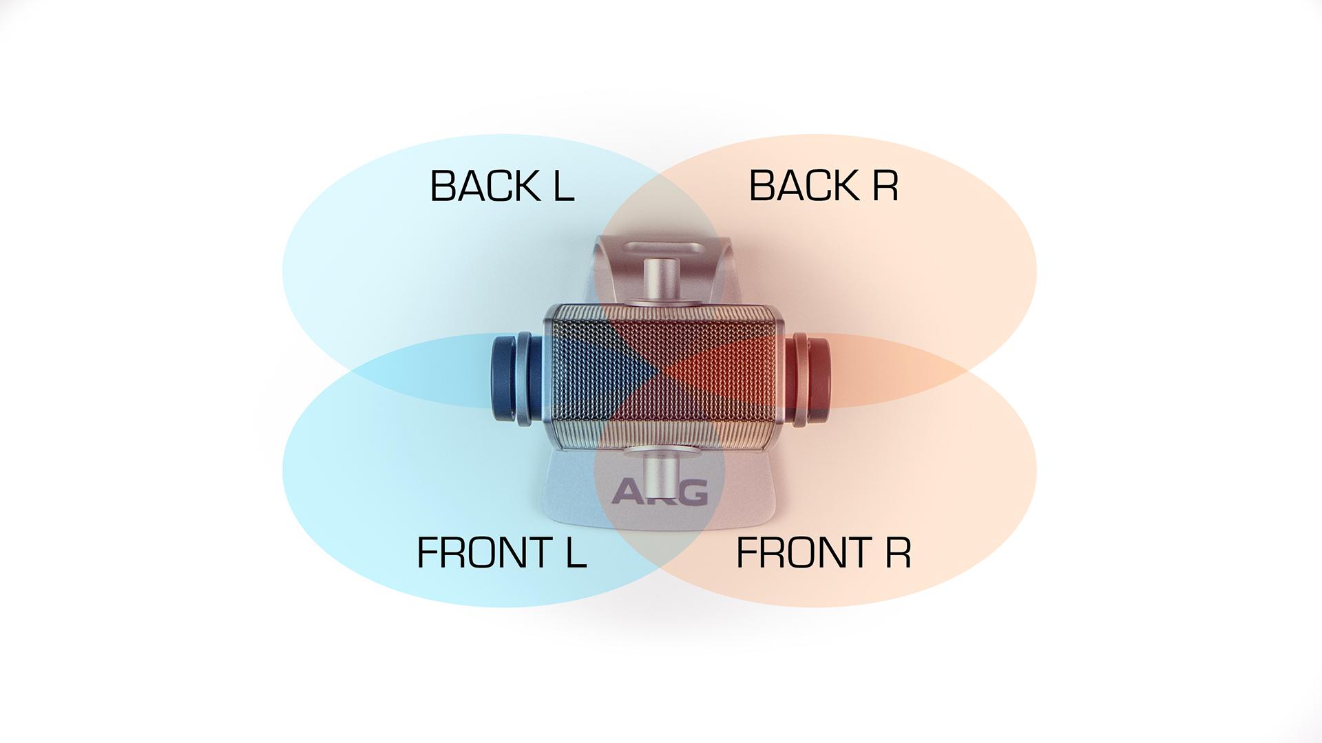AKG Lyra Круговой стерео (Wide Stereo) режим работы