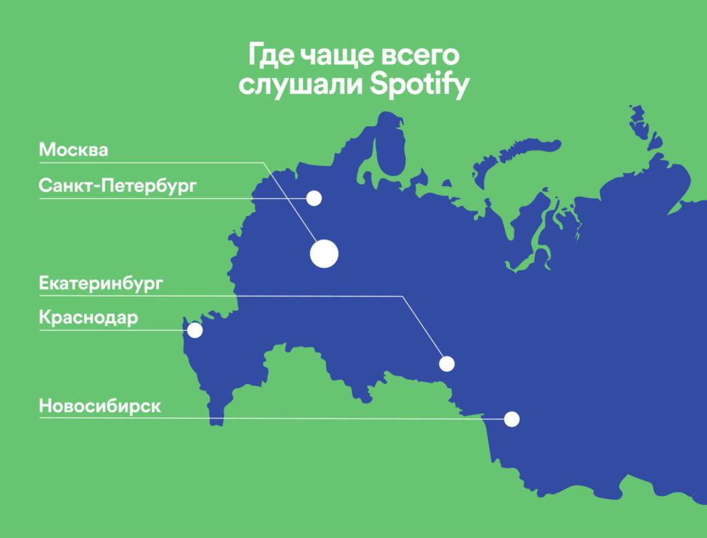 Слушатели Spotify в России