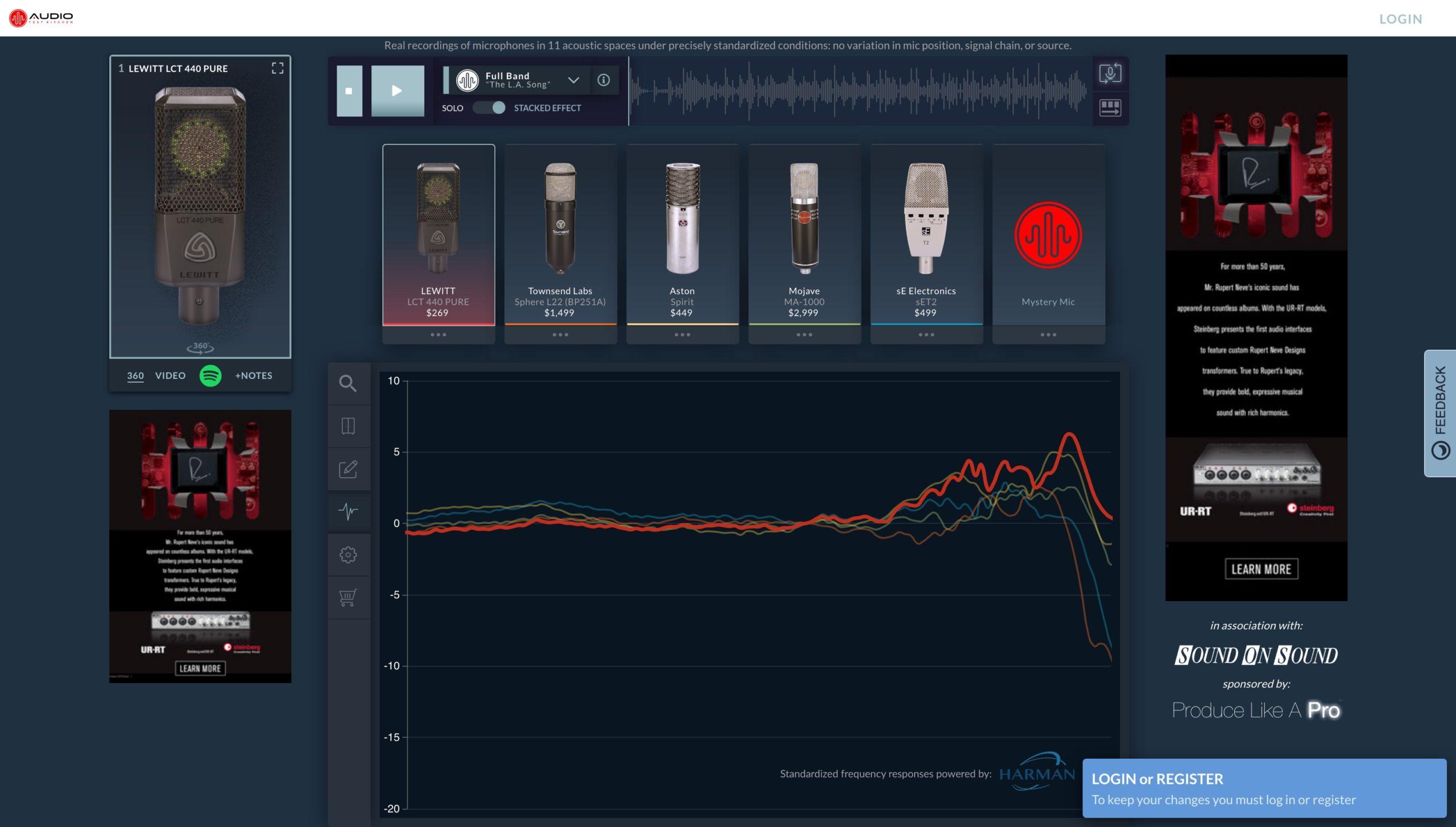 Audio Test Kitchen
