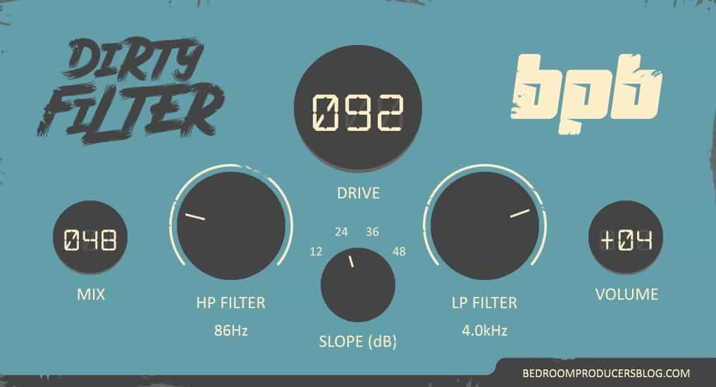 BPB Dirty Filter - бесплатный VST-фильтр дисторшн