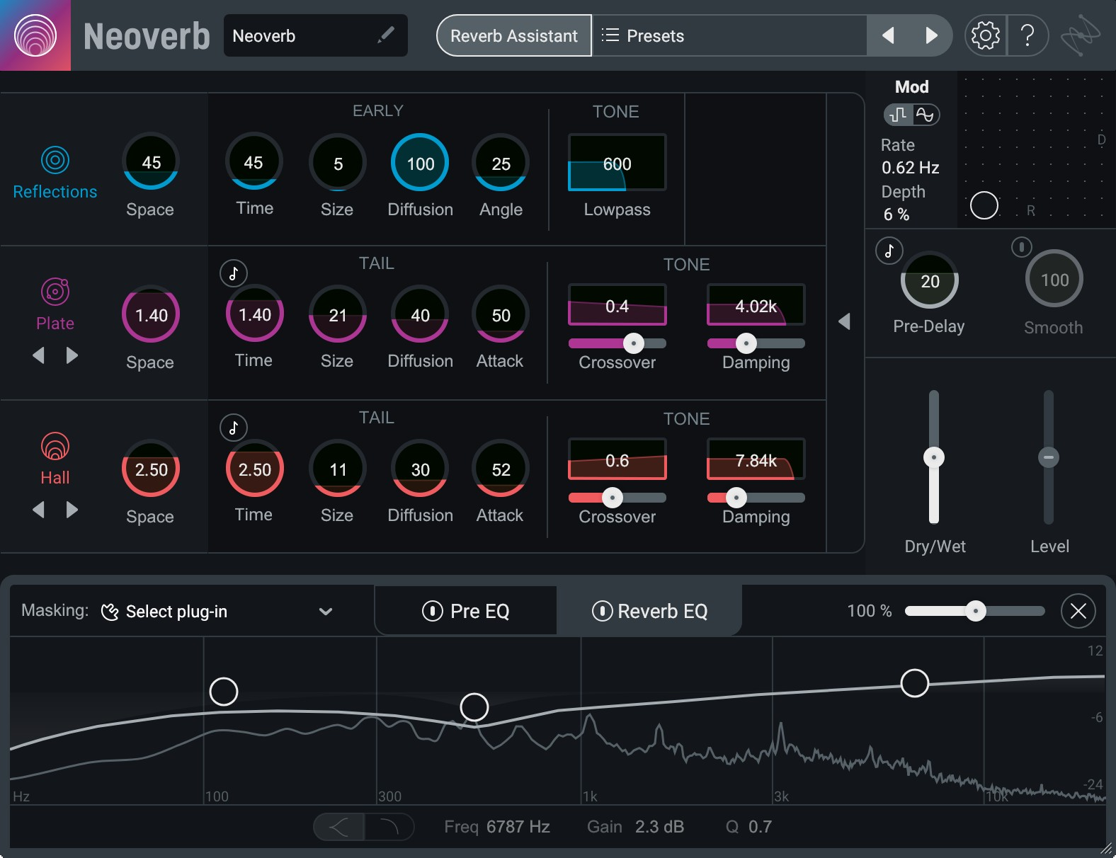 iZotope Neoverb Advanced Settings