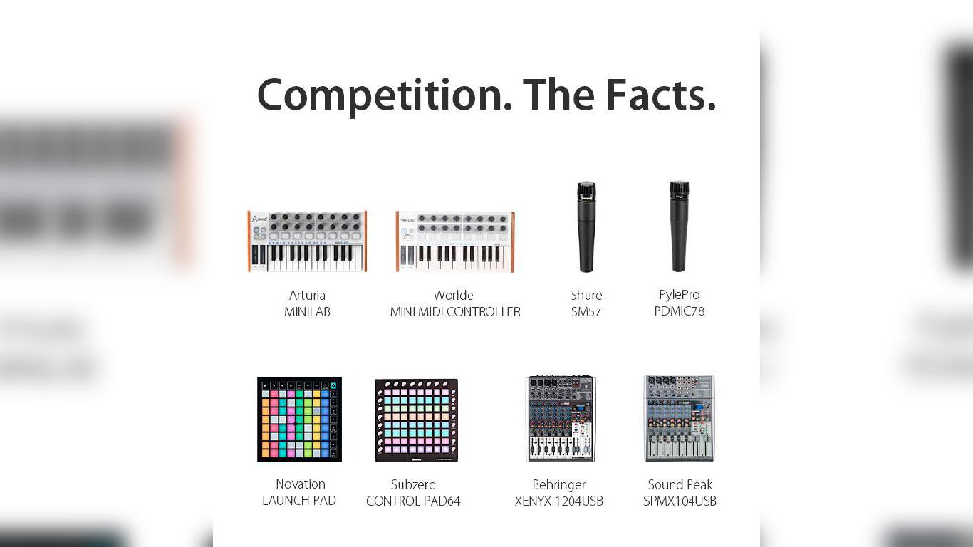 Behringer Competition The Facts Заявление