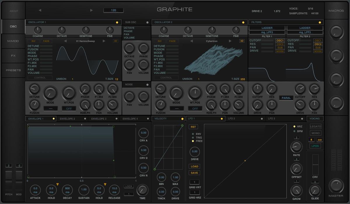 Бесплатный VST/AU-синтезатор Spore Sound Graphite