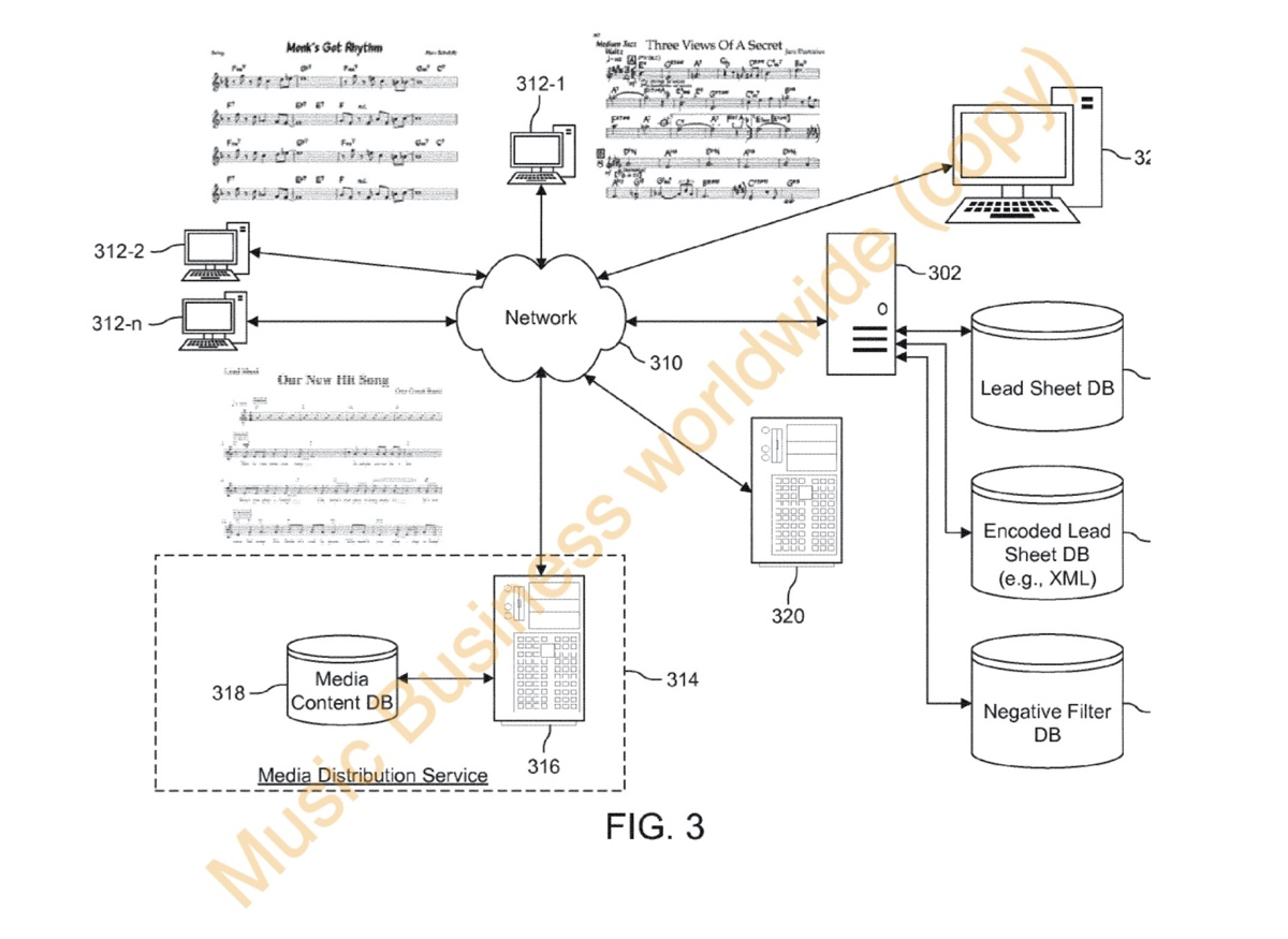 Устройство детектора плагиата Spotify изображение из патента