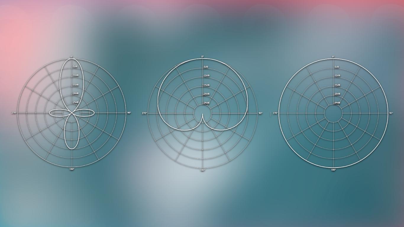 Диаграммы направленности и эффект близости