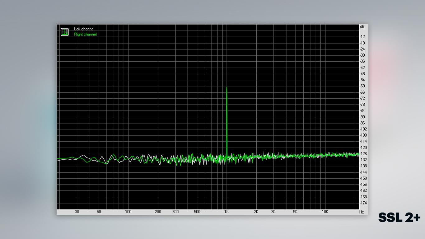 SSL 2+ Динамический диапазон