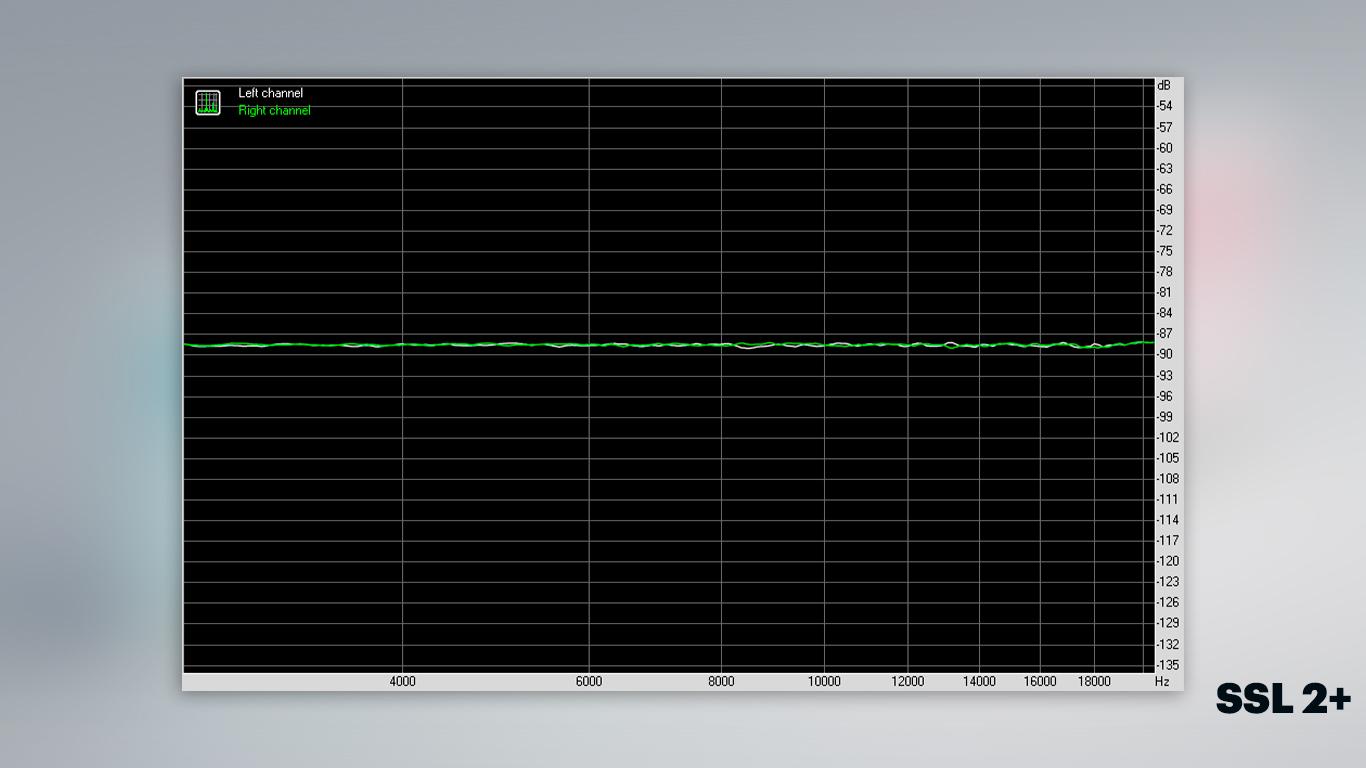 SSL 2+ Интермодуляционные искажения (переменная частота)